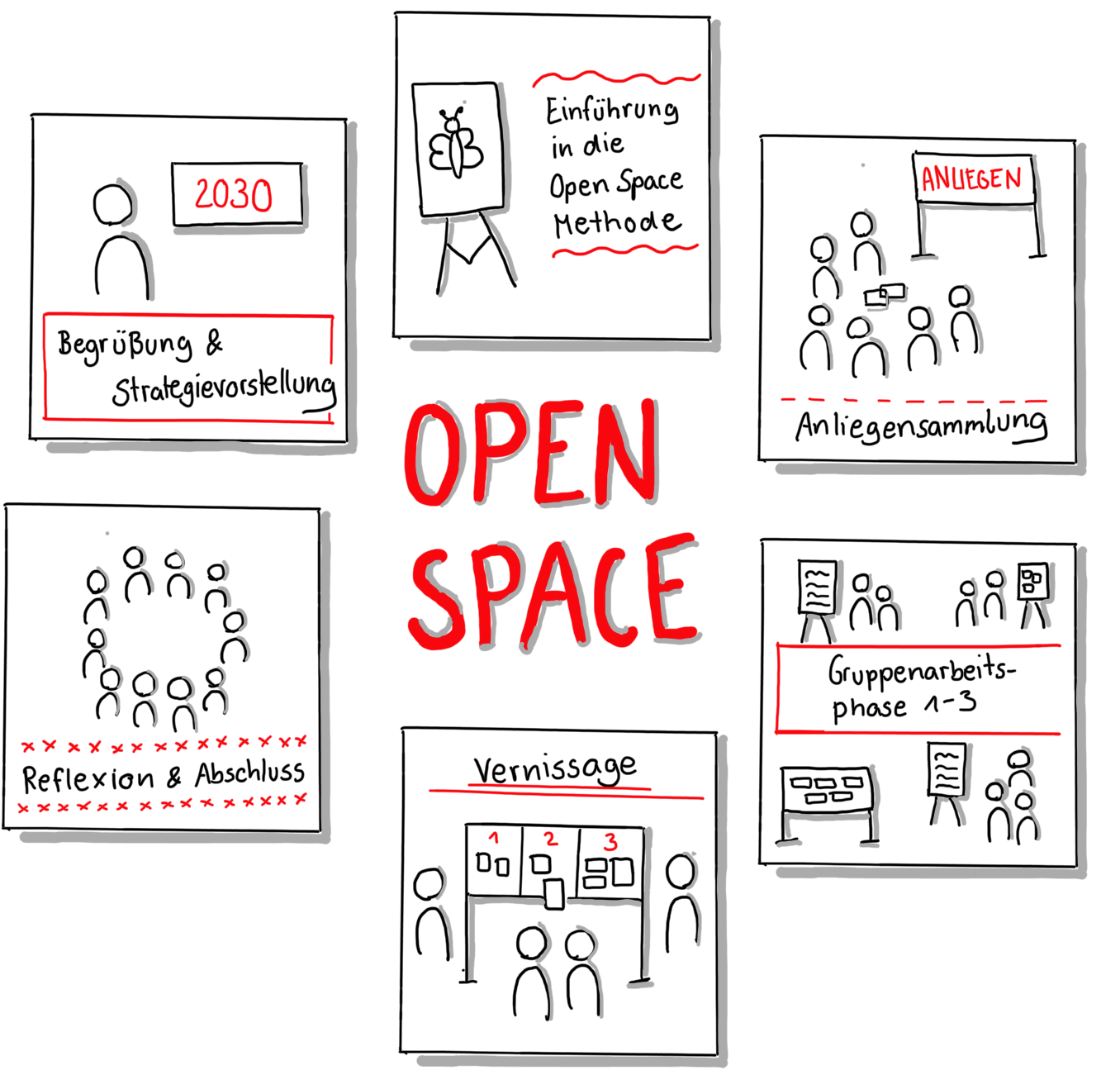Open Space Grafik