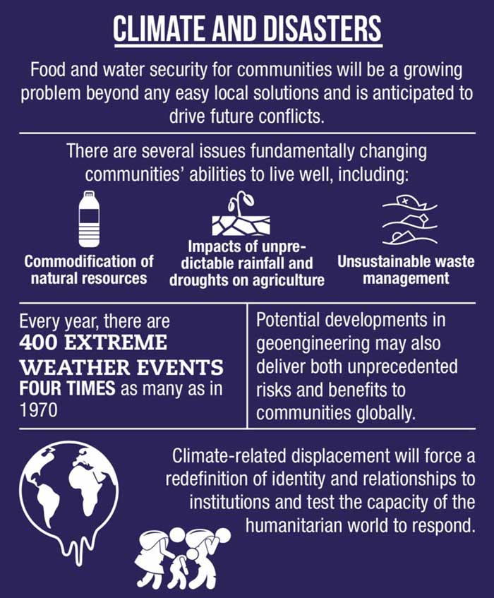 [Translate to Englisch:] Infographic Climate and Disasters