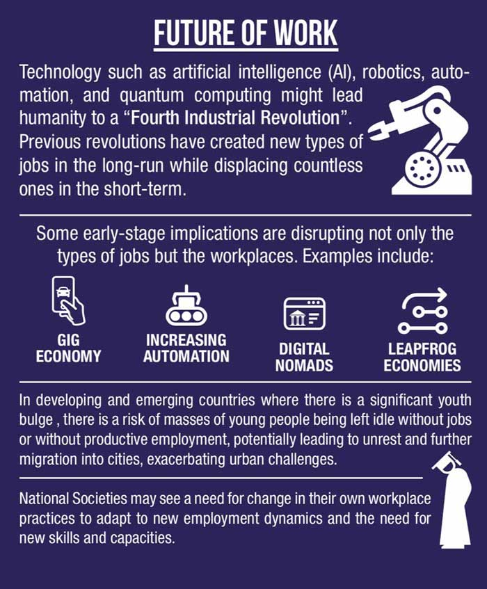 [Translate to Englisch:] Infographic Future of Work